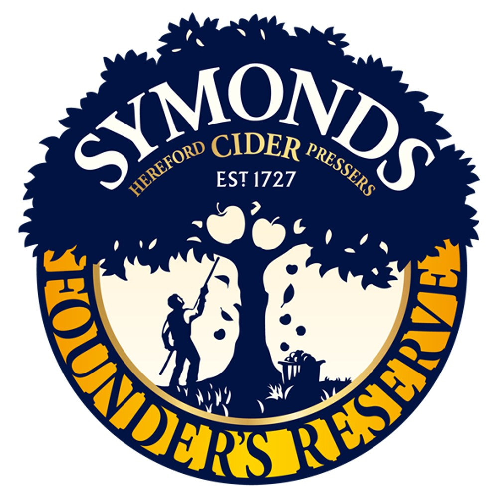 Symonds